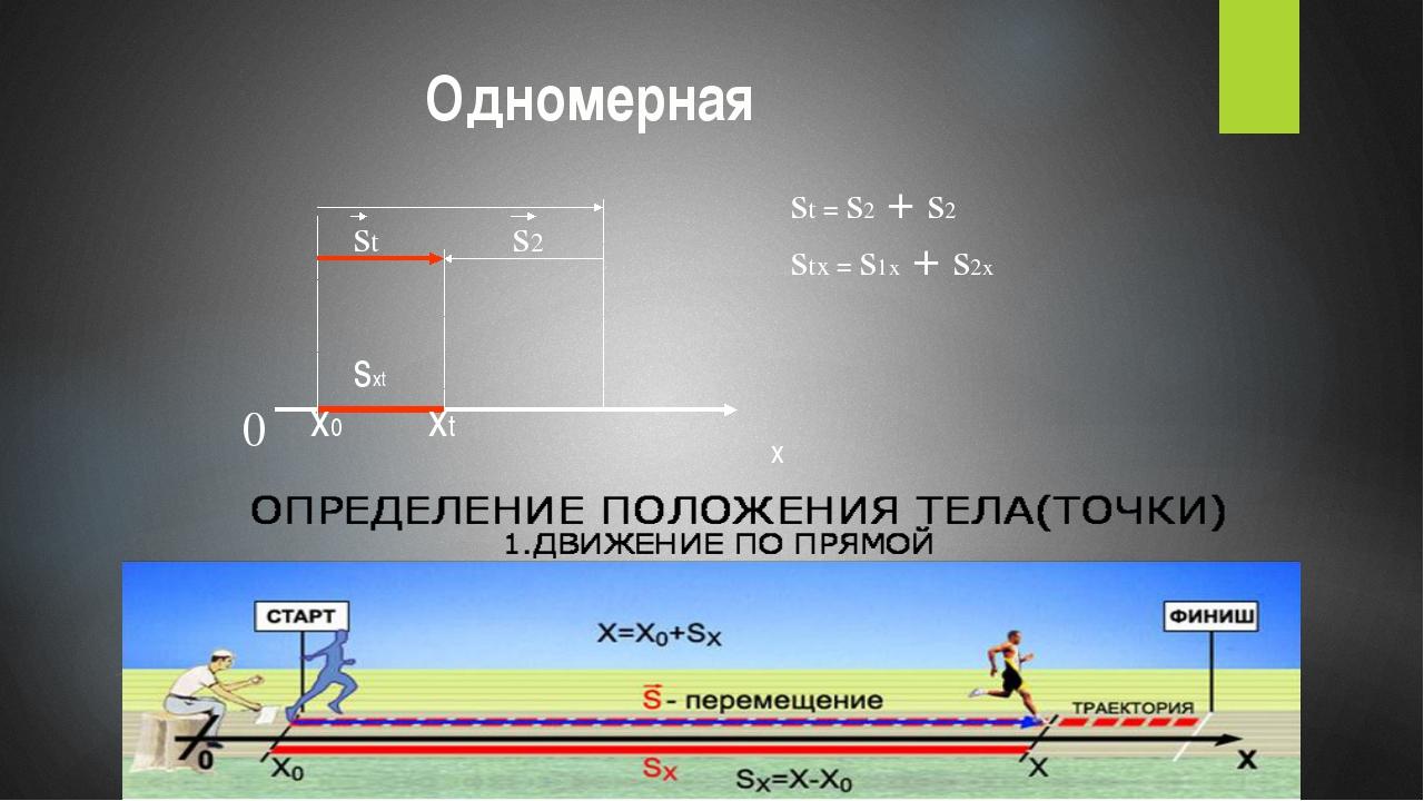 Одномерная x x0 xt sxt st s2 st = s2 + s2 stx = s1x + s2x 0