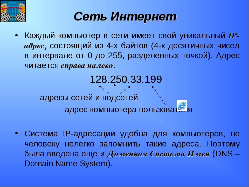 Сеть Интернет Каждый компьютер в сети имеет свой уникальный IP-адрес, состоящ...