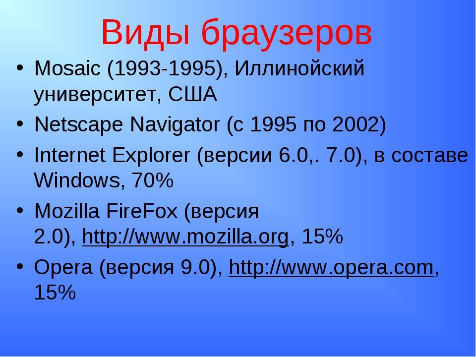 Виды браузеров Mosaic (1993-1995), Иллинойский университет, США Netscape Navi...