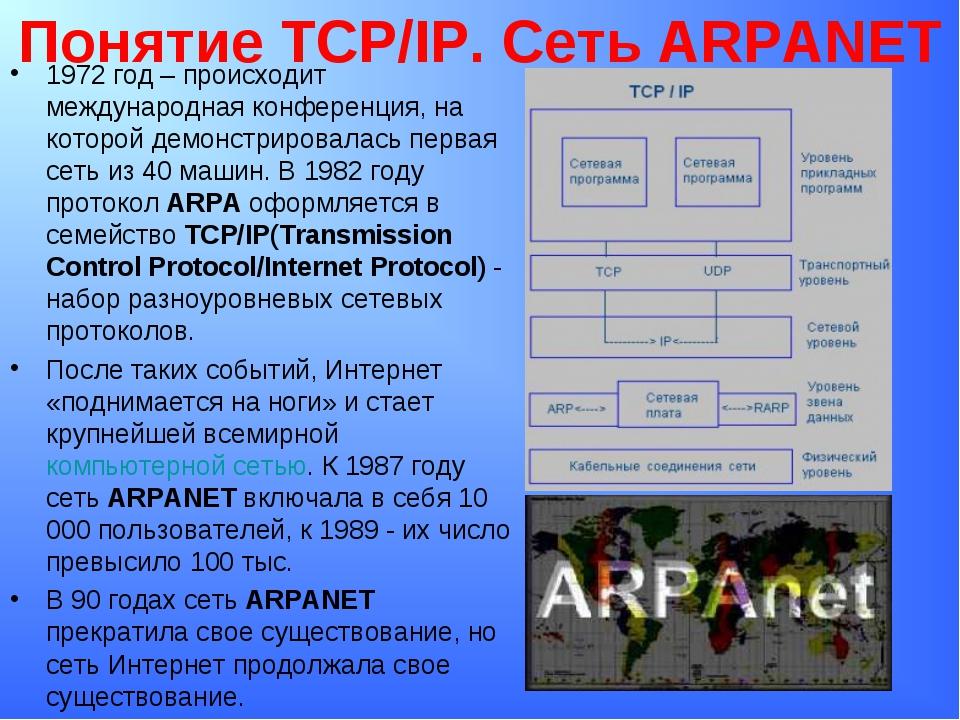 Понятие TCP/IP. Сеть ARPANET 1972 год – происходит международная конференция,...