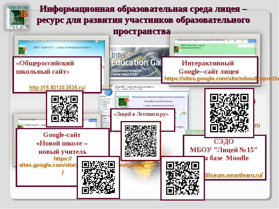 Информационная образовательная среда лицея – ресурс для развития участников о...