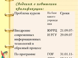 Педагогический стаж: 15 лет Сведения о повышении квалификации: Общие сведения
