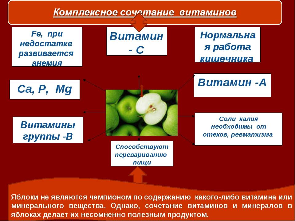 Яблоки не являются чемпионом по содержанию какого-либо витамина или минераль...