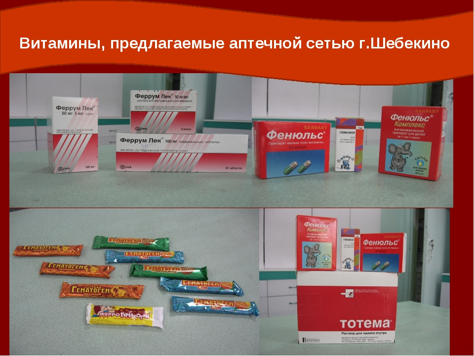 Витамины, предлагаемые аптечной сетью г.Шебекино