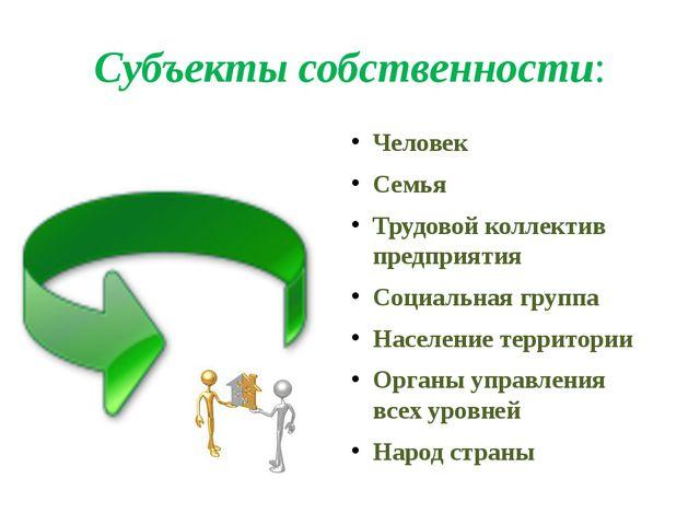 Субъекты собственности: Человек Семья Трудовой коллектив предприятия Социальн...