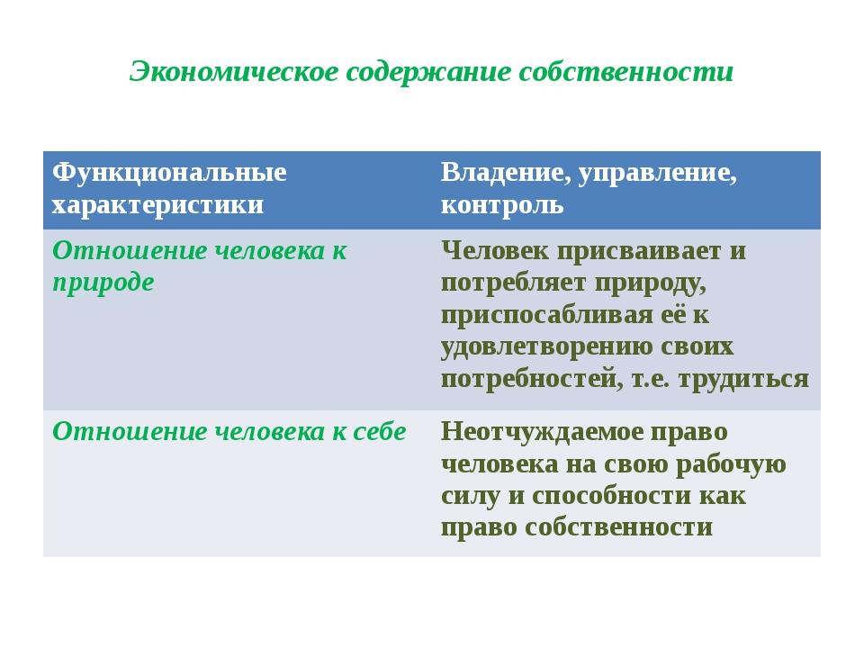 Экономическое содержание собственности Функциональные характеристики Владение...