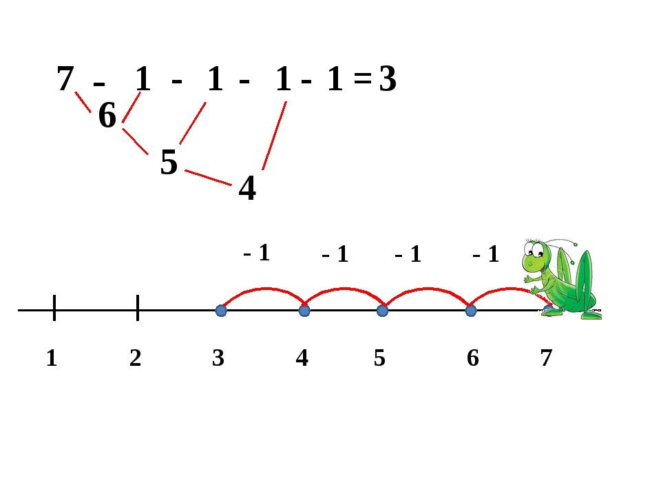 1 2 3 4 5 6 7 - 1 - 1 - 1 - 1 7 - 1 - 1 - 1 - 1 = 3 6 5 4
