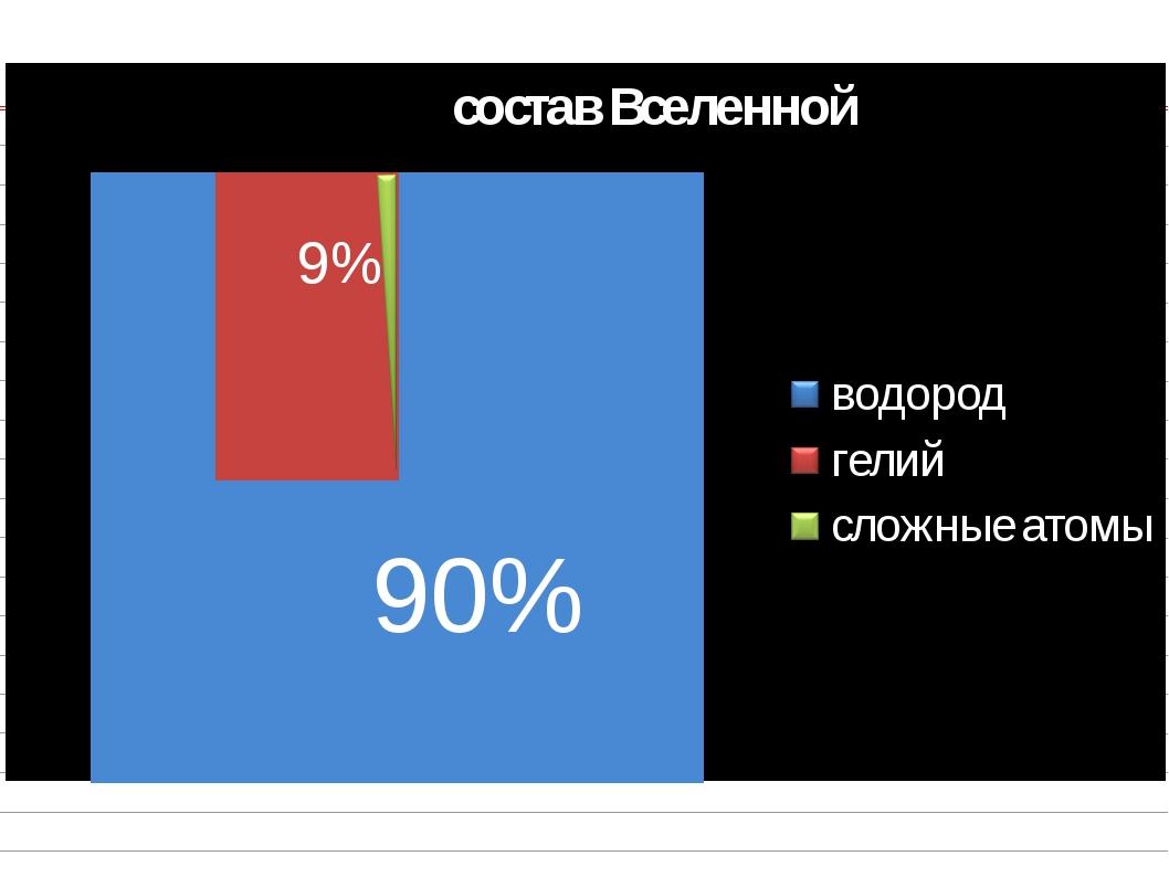 90% 9%