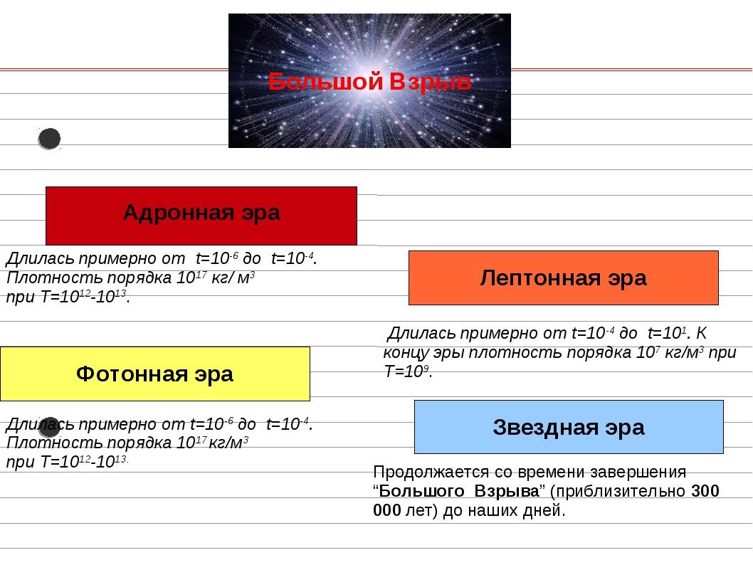 Адронная эра Лептонная эра Фотонная эра Звездная эра Большой Взрыв Длилась п...