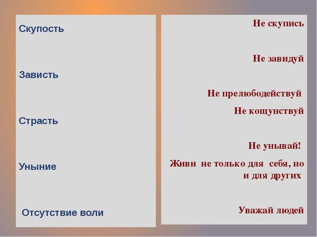 Скупость Зависть Страсть Уныние Отсутствие воли Не скупись Не завидуй Не прел...