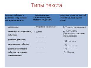 Типы текста (передает действие в развитии, во временной последовательности (х
