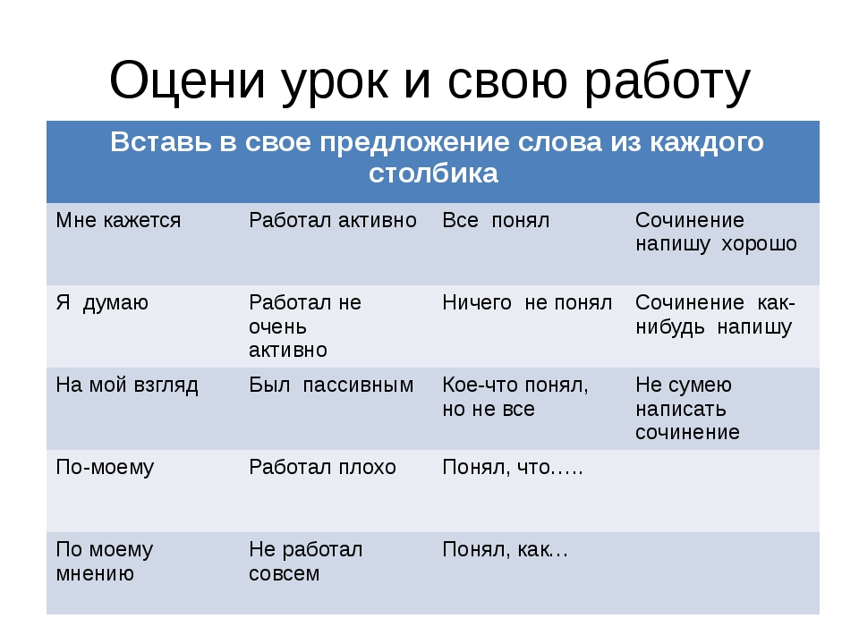 Оцени урок и свою работу Вставь в свое предложение слова из каждого столбика...