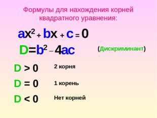 Формулы для нахождения корней квадратного уравнения: ax2 + bx + c = 0 D=b2 _