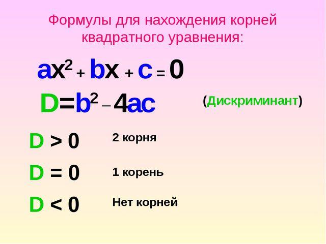 Формулы для нахождения корней квадратного уравнения: ax2 + bx + c = 0 D=b2 _...