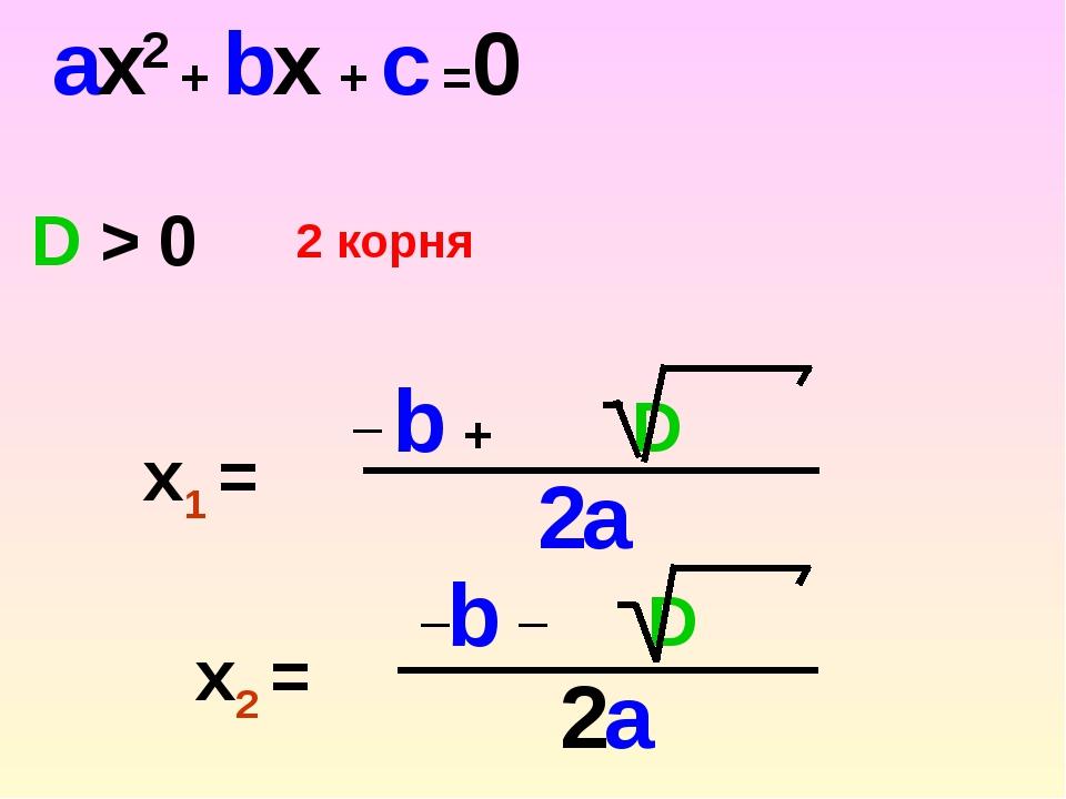 ax2 + bx + c =0 D > 0 2 корня