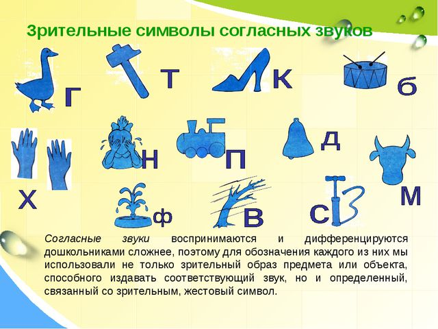 Зрительные символы согласных звуков Согласные звуки воспринимаются и дифферен...