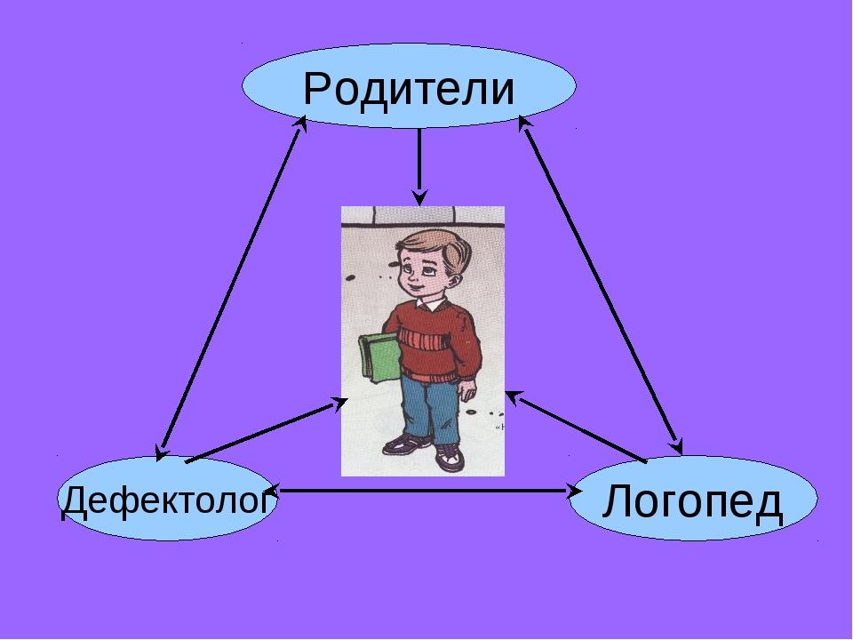 Родители Логопед Дефектолог