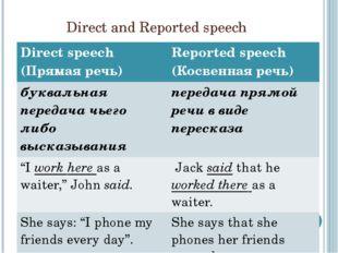 Direct and Reported speech Direct speech(Прямая речь) Reported speech(Косвенн