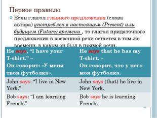 Первое правило Если глагол главного предложения (слова автора)употреблен в н