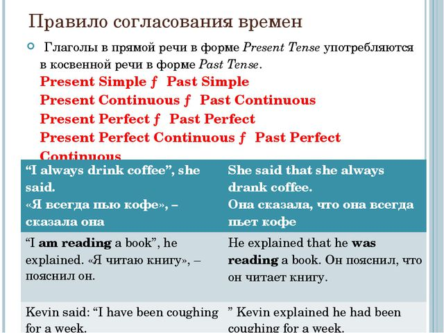 Правило согласования времен Глаголы в прямой речи в форме Present Tense упот...