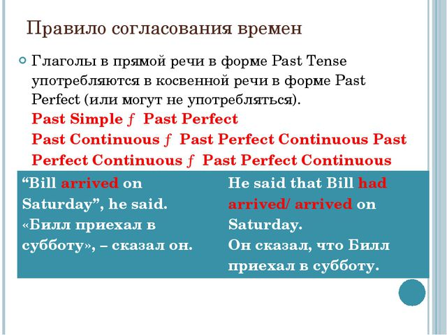 Правило согласования времен Глаголы в прямой речи в форме Past Tense употребл...