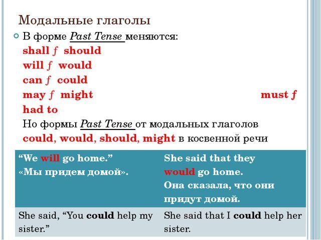 Модальные глаголы В форме Past Tense меняются: shall→should will→would ca...