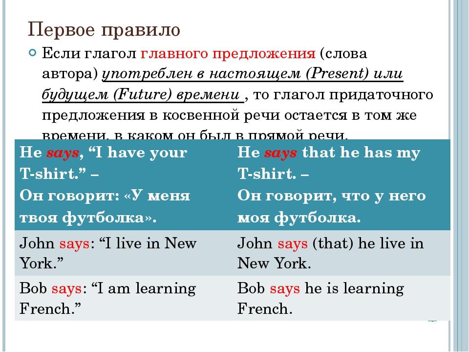Первое правило Если глагол главного предложения (слова автора)употреблен в н...