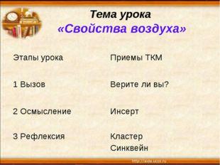 Тема урока «Свойства воздуха» Этапы урокаПриемы ТКМ 1 Вызов Верите ли вы? 2