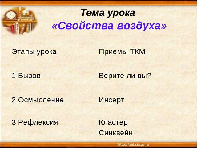Тема урока «Свойства воздуха» Этапы урокаПриемы ТКМ 1 Вызов Верите ли вы? 2...