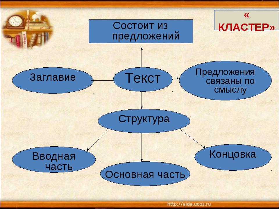 Состоит из предложений Текст Заглавие Предложения связаны по смыслу Структура...