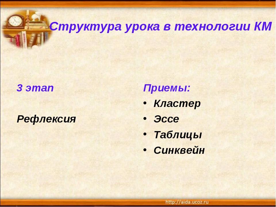 3 этап Рефлексия Приемы: Кластер Эссе Таблицы Синквейн Структура урока в тех...
