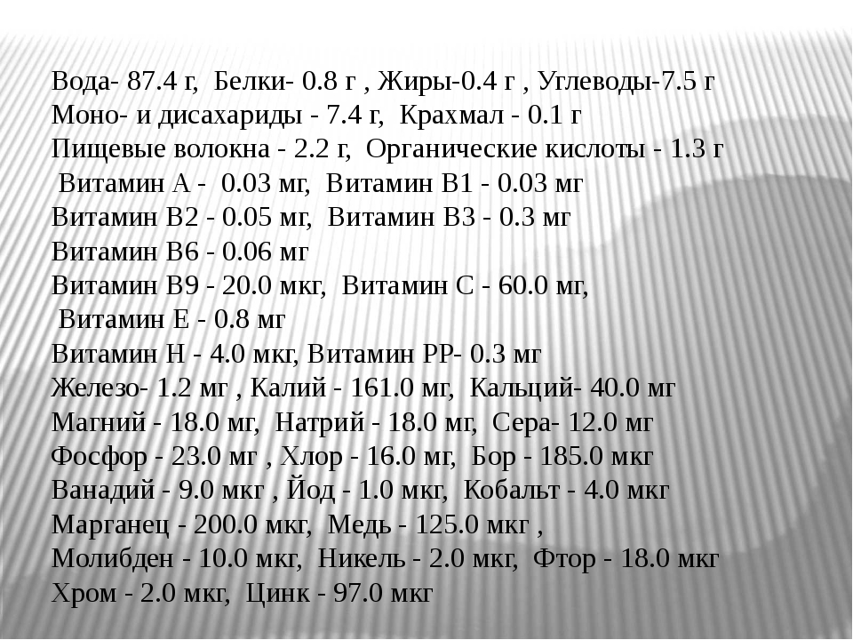 Вода- 87.4 г, Белки- 0.8 г , Жиры-0.4 г , Углеводы-7.5 г Моно- и дисахариды -...