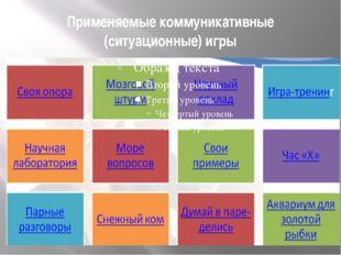 Применяемые коммуникативные (ситуационные) игры