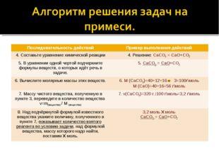 Последовательность действийПример выполнения действий 4. Составьте уравнение
