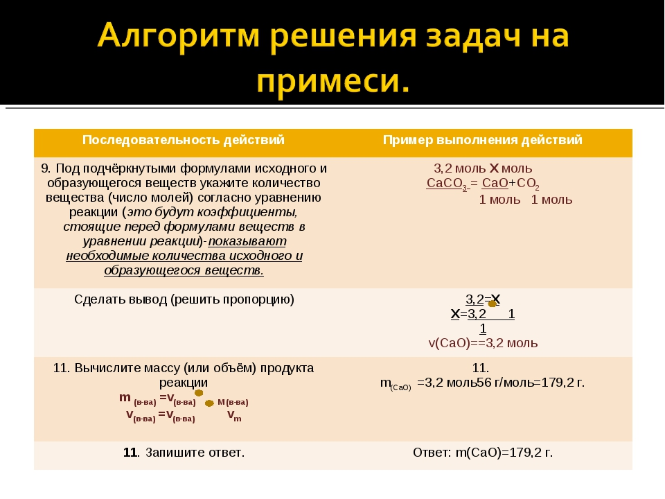 Последовательность действийПример выполнения действий 9. Под подчёркнутыми...