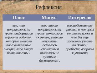 Рефлексия Плюс Минус Интересно все, что понравилось на уроке, информация и фо