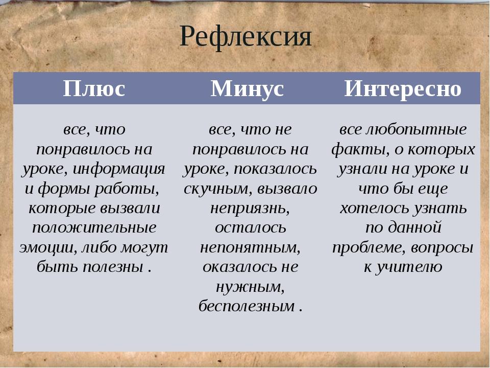 Рефлексия Плюс Минус Интересно все, что понравилось на уроке, информация и фо...