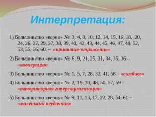 Интерпретация: 1) Большинство «верно» №: 3, 4, 8, 10, 12, 14, 15, 16, 18, 20,