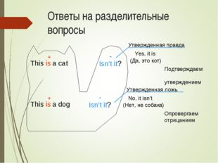 Ответы на разделительные вопросы This is a cat Isn't it? This is a dog Isn't