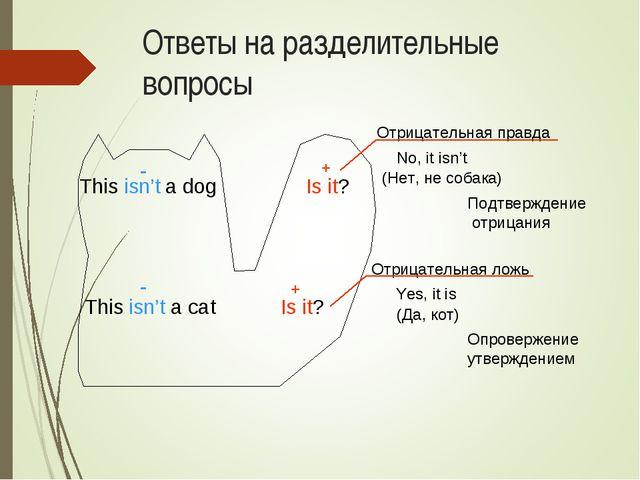 Ответы на разделительные вопросы This isn't a dog Is it? This isn't a cat Is...