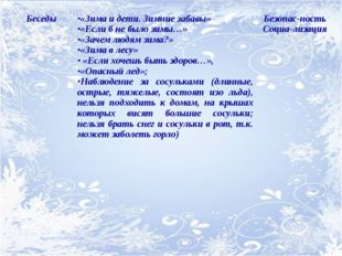 Беседы«Зима и дети. Зимние забавы» «Если б не было зимы…» «Зачем людям зима?