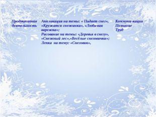 Продуктивная деятельностьАппликация на темы: « Падает снег», «Кружатся снежи