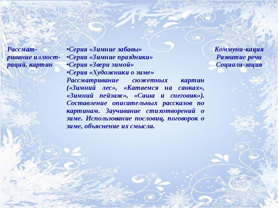 Рассмат-ривание иллюст-раций, картинСерия «Зимние забавы» Серия «Зимние праз...