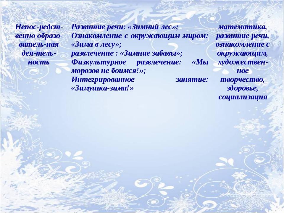 Непос-редст-венно образо-ватель-ная дея-тель-ность Развитие речи: «Зимний ле...