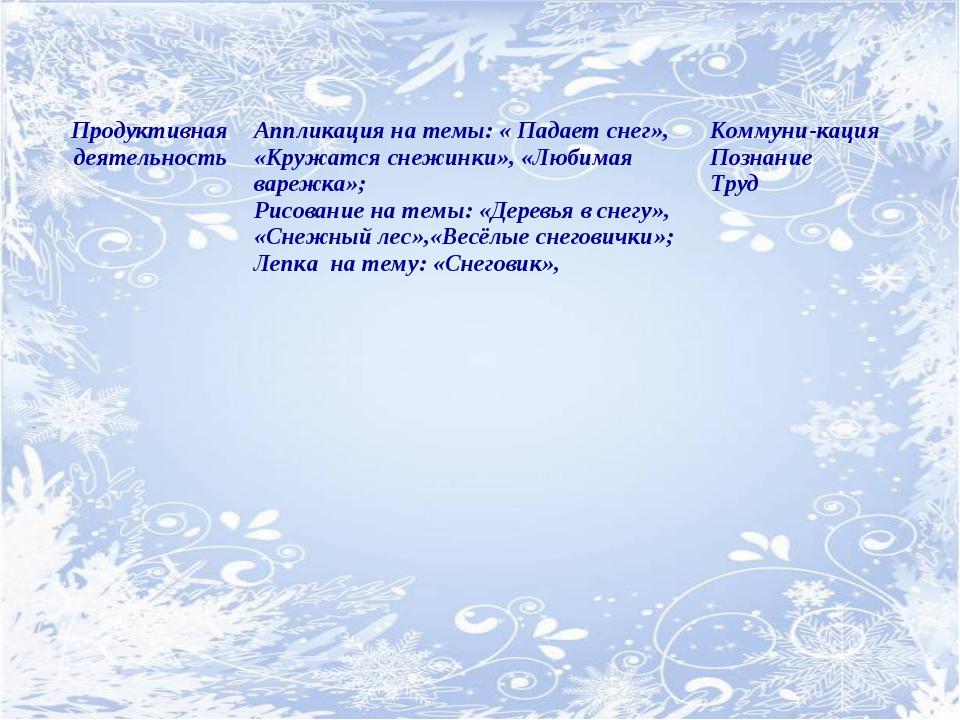 Продуктивная деятельностьАппликация на темы: « Падает снег», «Кружатся снежи...