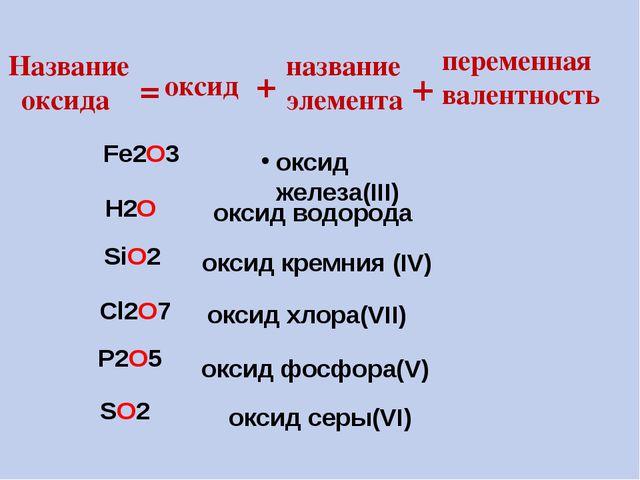 Название оксида оксид серы(VI) оксид название элемента переменная валентность...