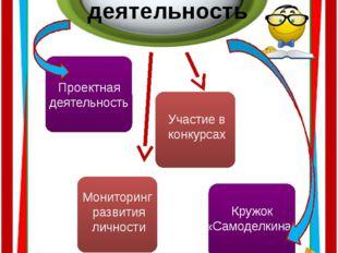 Внеурочная деятельность Проектная деятельность Участие в конкурсах Мониторин