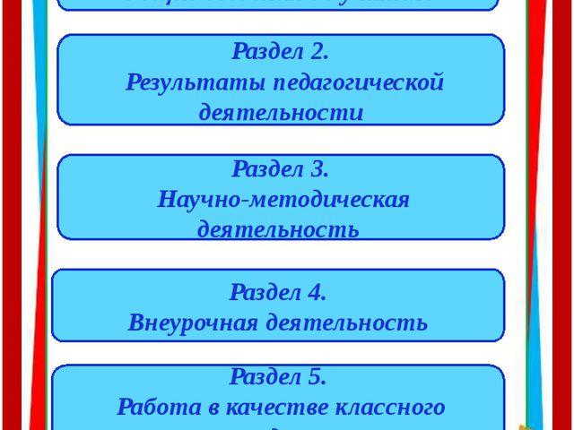 Содержание Раздел 1. Общие сведения об учителе Раздел 2. Результаты педагогич...