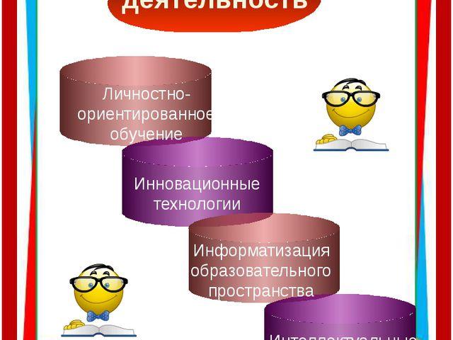 Учебная деятельность Личностно- ориентированное обучение Инновационные техно...