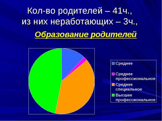 Кол-во родителей – 41ч., из них неработающих – 3ч., Образование родителей